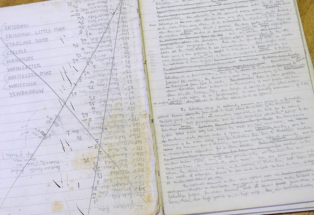 Wainwright's notebook